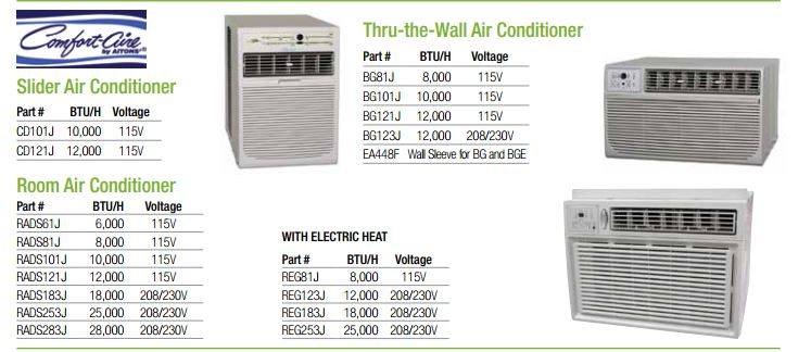 comfortaire-window-air-conditioners